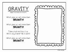 Friction and Gravity Worksheet Luxury Gravity Kindergarten Worksheet Gravity Best Free