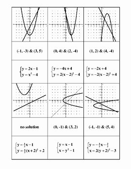 From Linear to Quadratic Worksheet Best Of Systems Linear Quadratic Equations Worksheet – Festival
