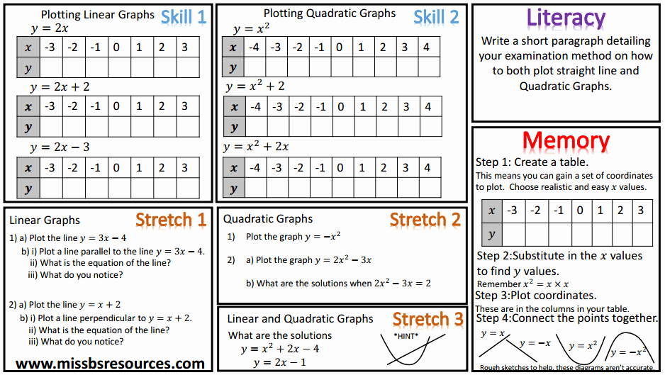 From Linear to Quadratic Worksheet Lovely Algebra Maths Differentiated Worksheets