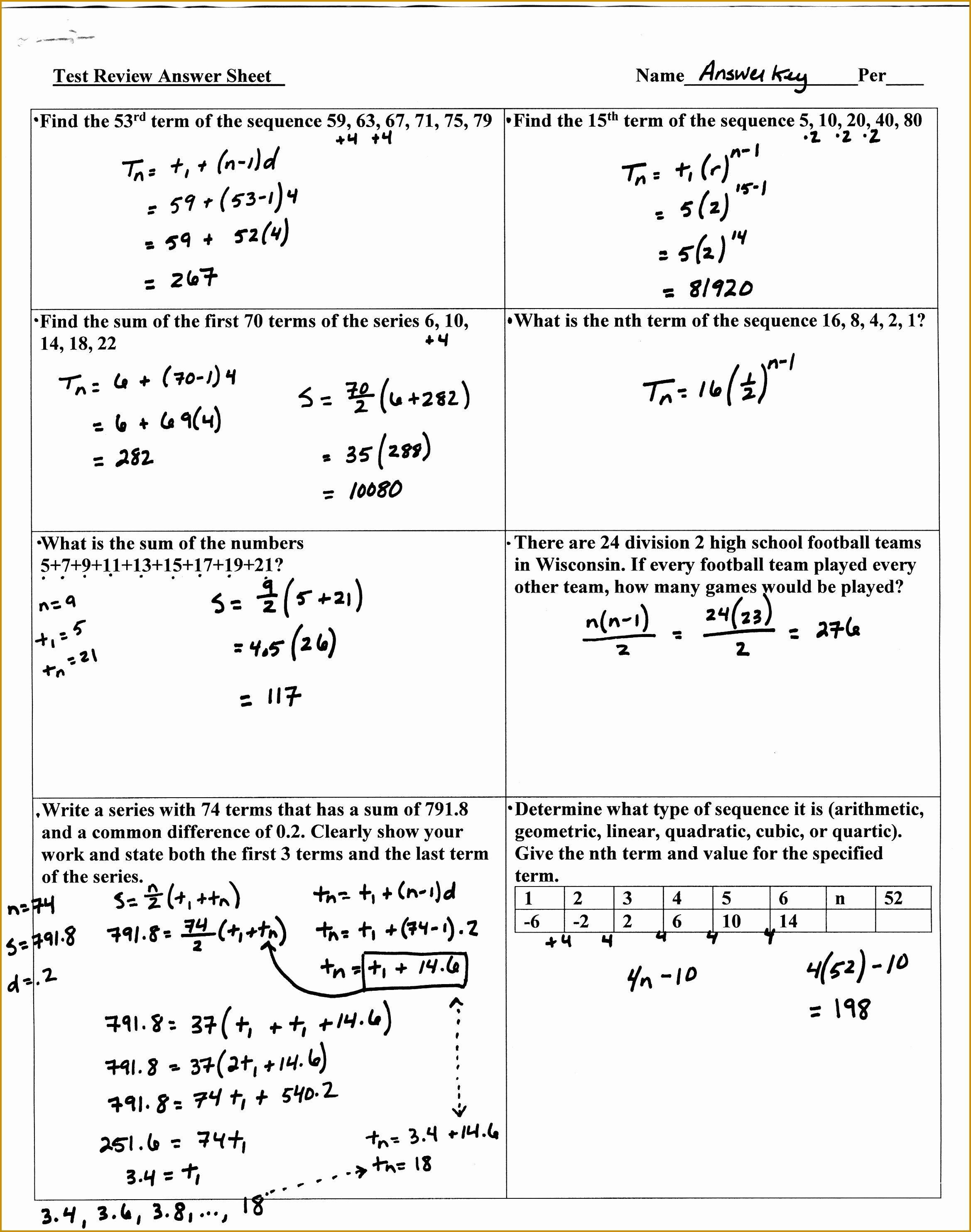 Function Notation Worksheet Answers Fresh 3 Algebra 1 Function Notation Worksheet