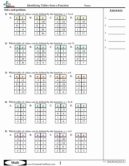 Function Tables Worksheet Pdf Elegant Patterns & Function Machine Worksheets