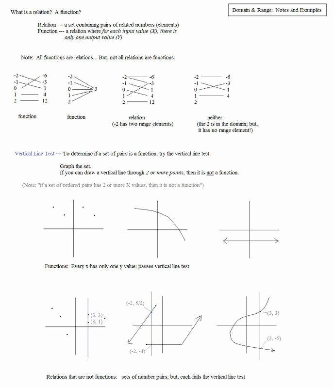 Functions and Relations Worksheet Beautiful Relations and Functions Worksheet