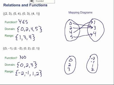Functions and Relations Worksheet Elegant Relations & Functions