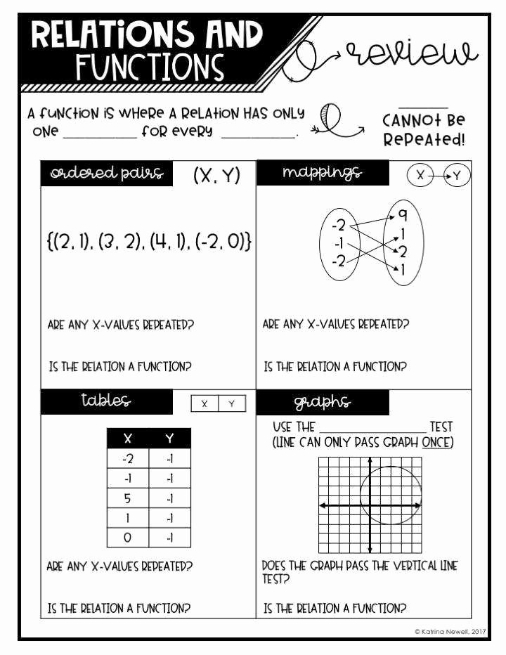 Functions and Relations Worksheet Elegant Relations and Functions Worksheet