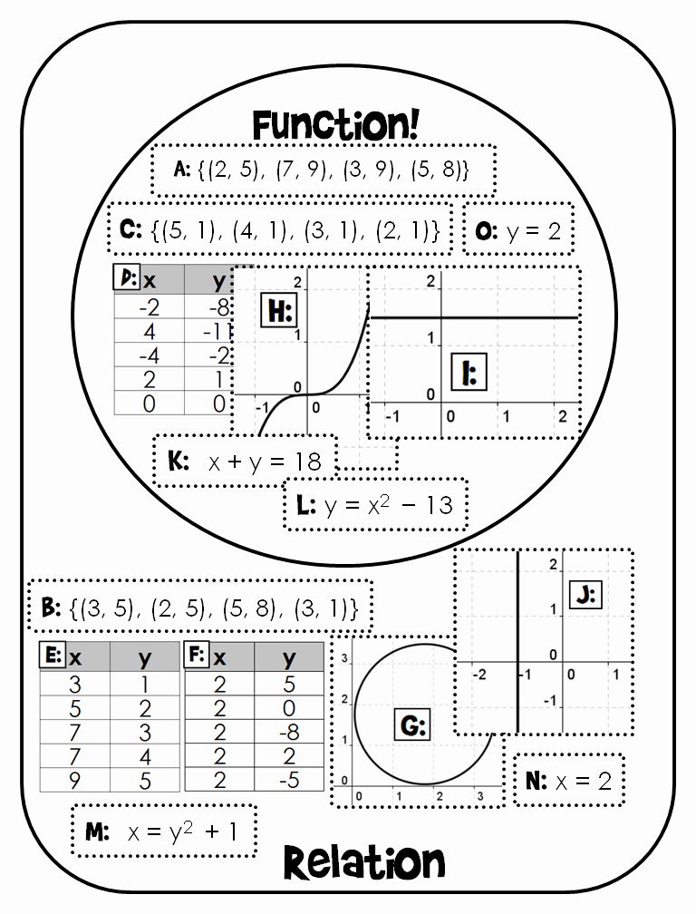 Functions and Relations Worksheet Inspirational Students Cut and Paste Relations as Seen In Tables