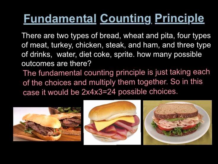 Fundamental Counting Principle Worksheet Elegant 33 Best Engaging Algebra 2 Activities Images On Pinterest