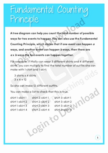 Fundamental Counting Principle Worksheet Lovely New 906 Counting Principle Worksheet