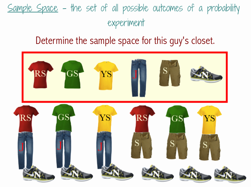 Fundamental Counting Principle Worksheet Luxury Slightly Skewed Teaching Probability Day 1 Sample