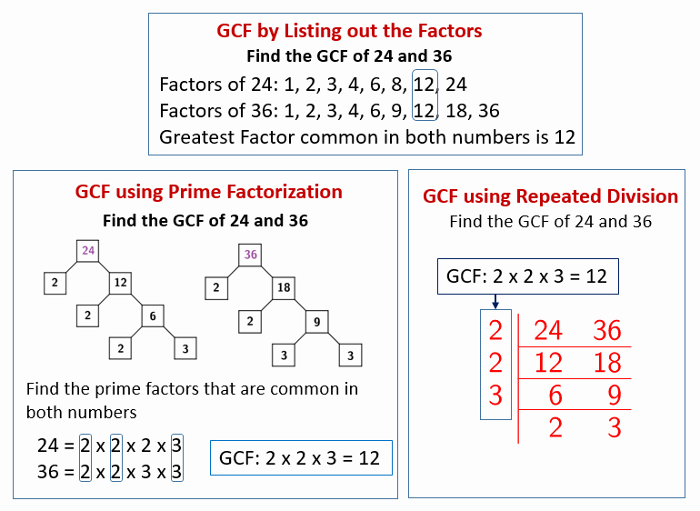Gcf and Lcm Worksheet Inspirational Gcf and Lcm Videos Worksheets solutions Activities