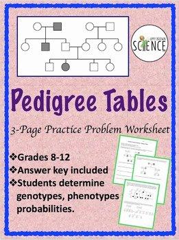 Genetics Practice Problems Worksheet Inspirational Genetics Practice Problems Pedigree Tables by Amy Brown