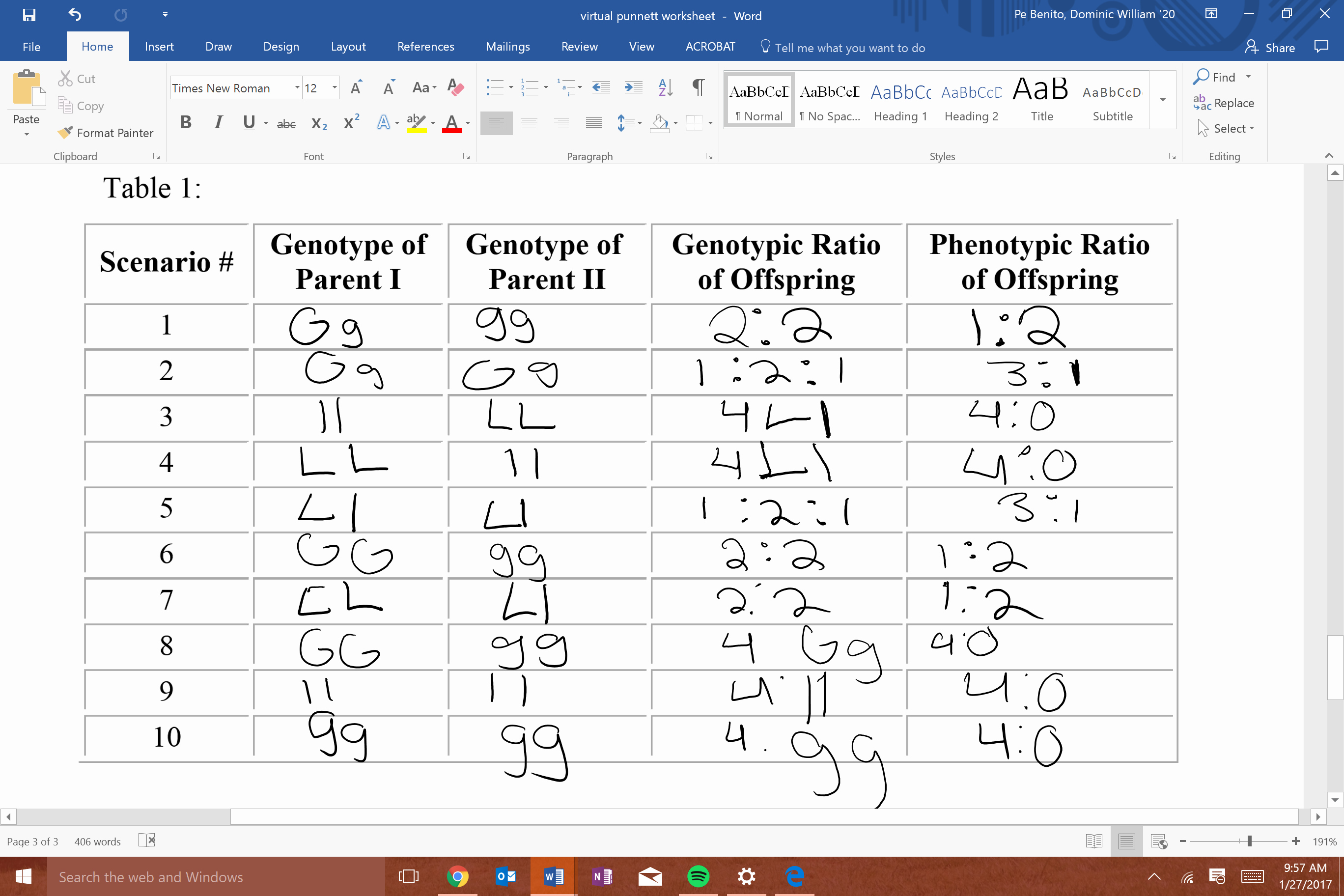 Genotypes and Phenotypes Worksheet Answers Luxury Punnett Square Blog Entry – Dominic S Biology Blogs