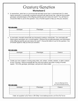 Genotypes and Phenotypes Worksheet Elegant Creature Genotype and Phenotype Punnett Square Worksheets