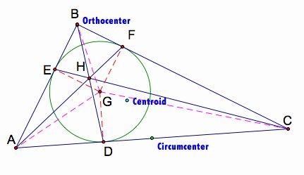 Geometry Points Of Concurrency Worksheet Inspirational Chapter 5 Mr Evans Bhs