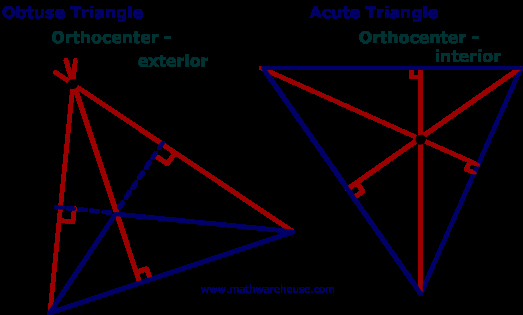 Geometry Points Of Concurrency Worksheet New orthocenter Of A Triangle Defined with Examples for Acute