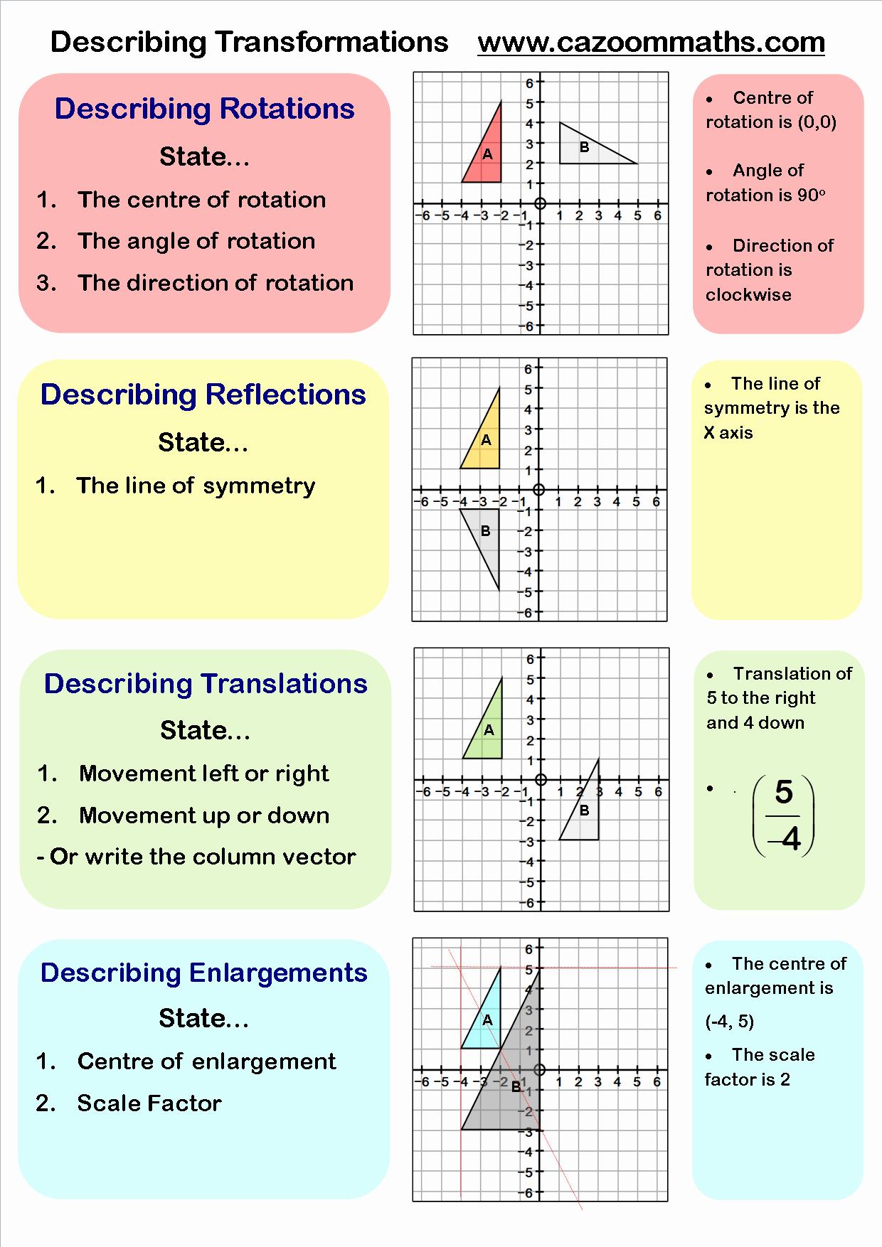 Geometry Transformations Worksheet Pdf Elegant Cazoom Maths Worksheets Maths Worksheets