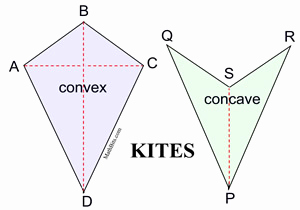 Geometry Worksheet Kites and Trapezoids Beautiful Math 10trapezoids On Emaze
