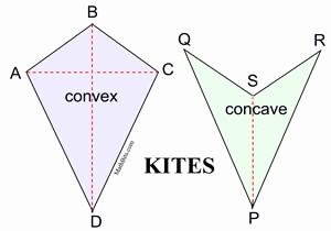 Geometry Worksheet Kites and Trapezoids Beautiful Math 10trapezoids On Emaze
