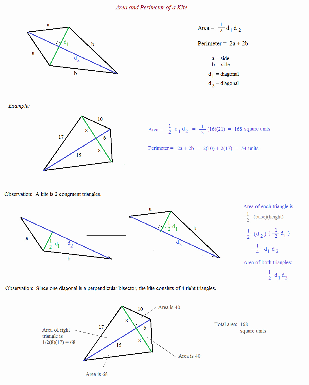 Geometry Worksheet Kites and Trapezoids Unique Math Plane area and Perimeter Of Polygons 1