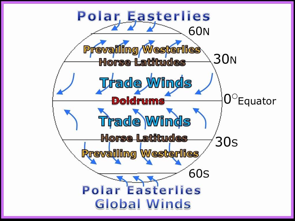 Global Wind Patterns Worksheet Beautiful Worksheets Global Wind Patterns Worksheet Cheatslist