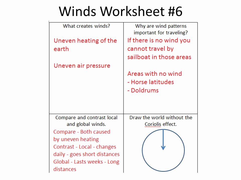 Global Wind Patterns Worksheet Best Of Global Wind Patterns Worksheet