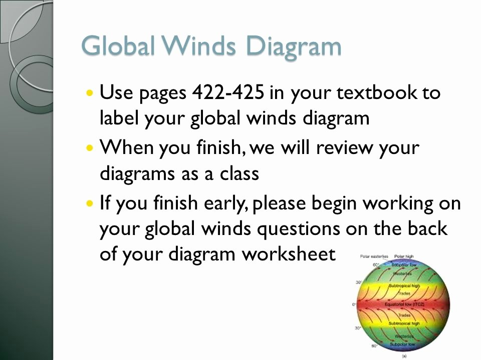 Global Wind Patterns Worksheet Fresh Global Winds Worksheet Middle School Done Global Best