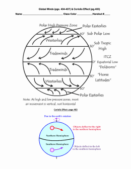 Global Wind Patterns Worksheet Inspirational Wind
