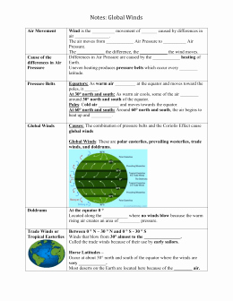 Global Wind Patterns Worksheet Lovely Global Winds and Pressure Belts Worksheet Earth Science