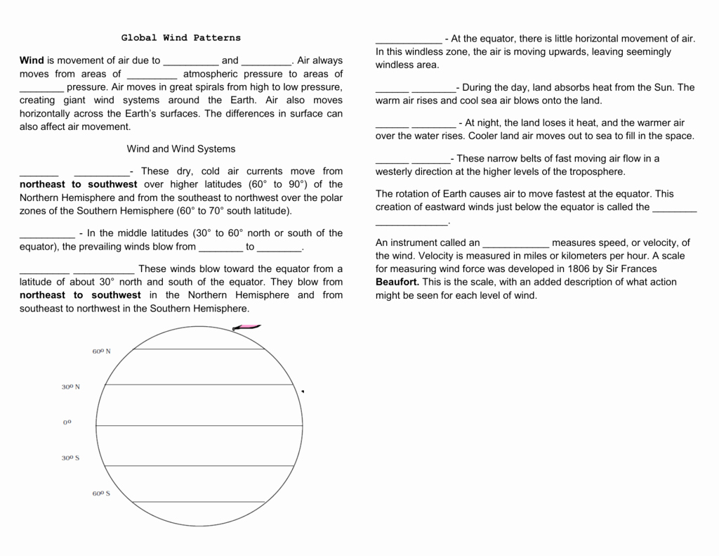 Global Wind Patterns Worksheet New Wind and Heat Worksheet