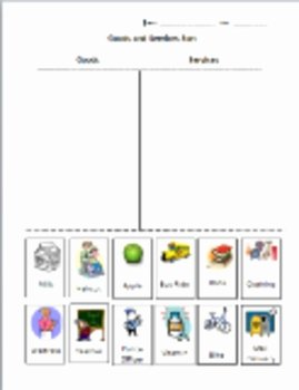 Goods and Services Worksheet Lovely Goods and Services sort for Economics Unit by Vanessa M