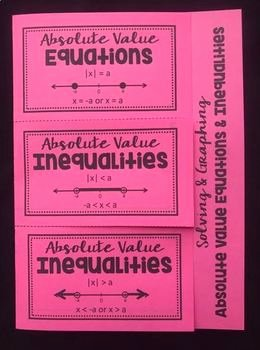 Graphing Absolute Value Equations Worksheet New solving & Graphing Absolute Value Equations & Inequalities