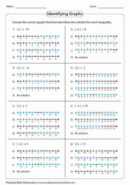 Graphing Absolute Value Functions Worksheet Unique Absolute Value Inequalities Worksheets