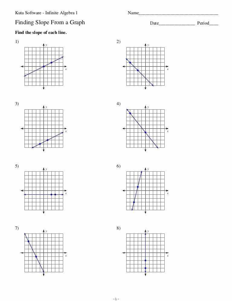 Graphing Absolute Value Inequalities Worksheet Best Of Graphing Absolute Value Inequalities Worksheet Algebra 2