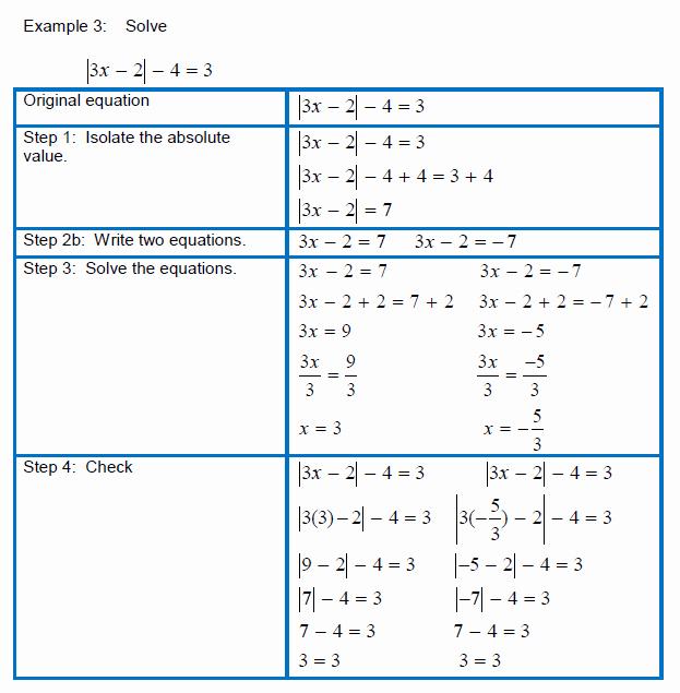 Graphing Absolute Value Inequalities Worksheet Fresh Graphing Absolute Value Inequalities Worksheet Algebra 2