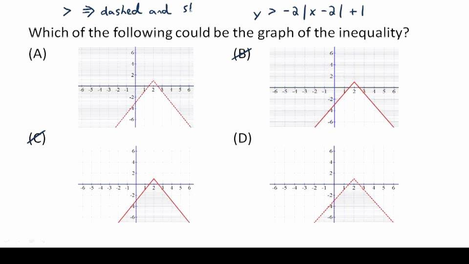 Graphing Absolute Value Inequalities Worksheet Inspirational Graphs Of Absolute Value Inequalities