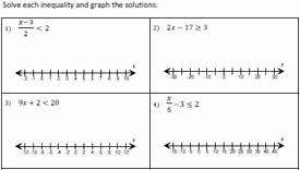 Graphing Absolute Value Inequalities Worksheet Lovely solving and Graphing Inequalities Worksheets