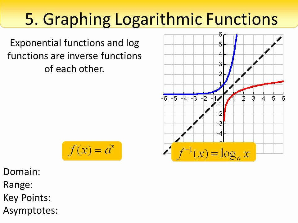 Graphing Exponential Functions Worksheet Answers Best Of Graphing Logarithmic Functions Worksheet