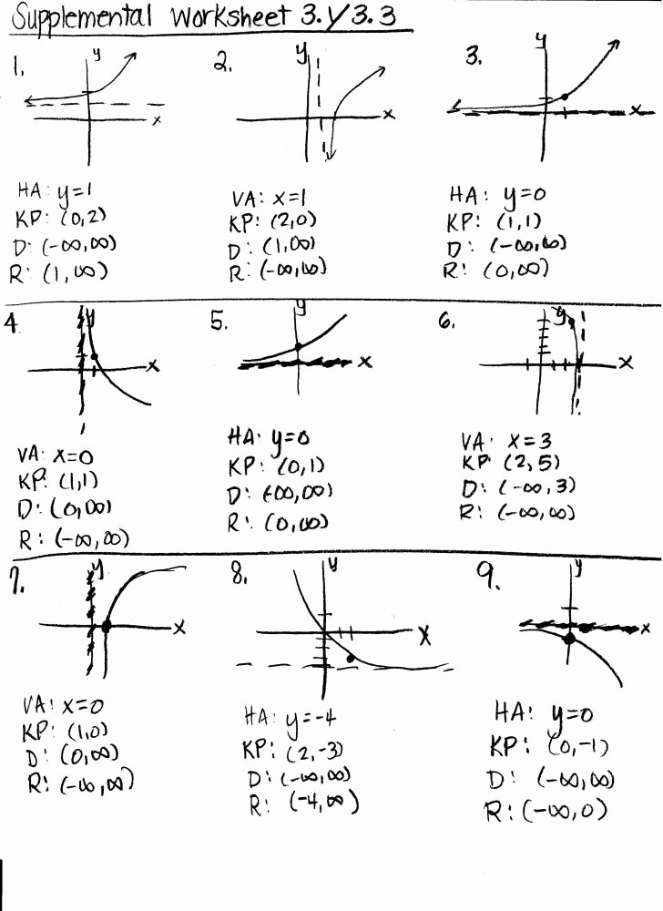 Graphing Exponential Functions Worksheet Answers Inspirational Graphing Exponential Functions Worksheet Answers