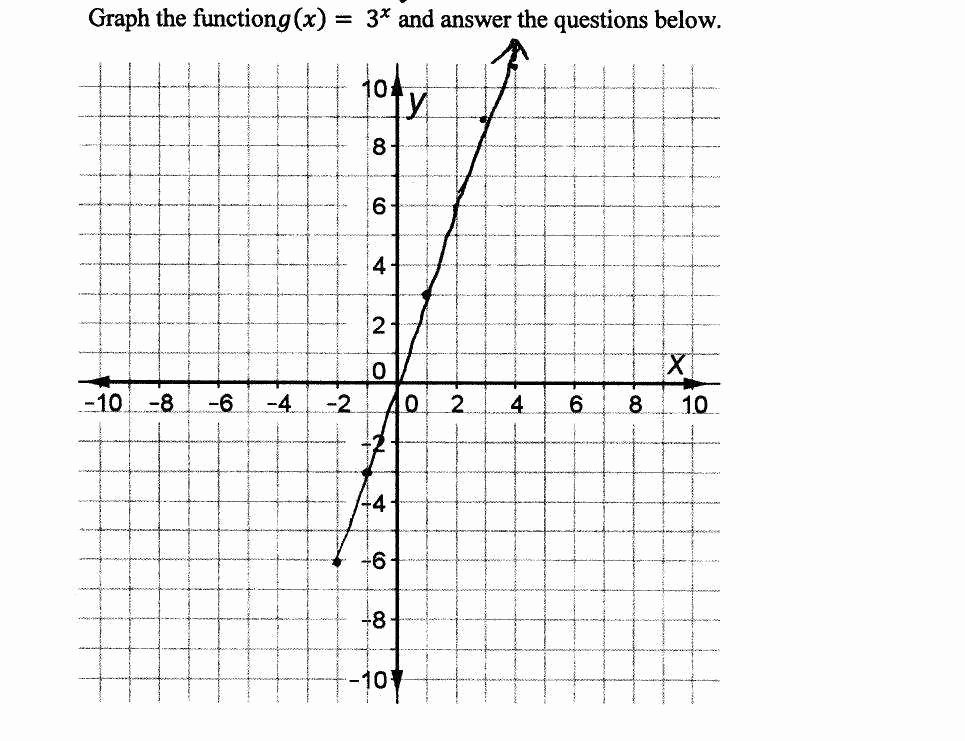 Graphing Exponential Functions Worksheet Answers Lovely Graphing Exponential Functions Worksheet
