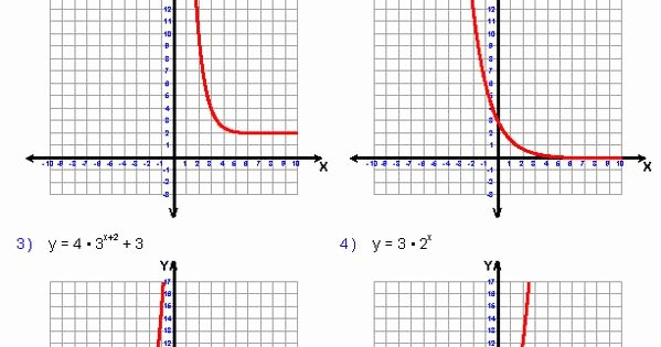 Graphing Exponential Functions Worksheet Awesome Graphing Exponential Functions Worksheets