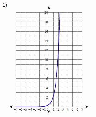 Graphing Exponential Functions Worksheet Beautiful Graphing Exponential Functions Worksheets