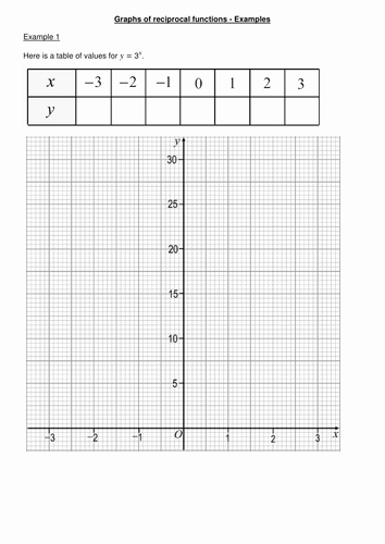Graphing Exponential Functions Worksheet Lovely Graphs Of Exponential Functions by Mariomonte40 Teaching