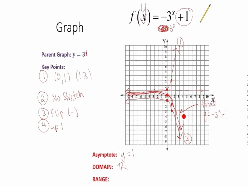 Graphing Exponential Functions Worksheet Luxury Graphing Exponential Functions Worksheet Free Printable