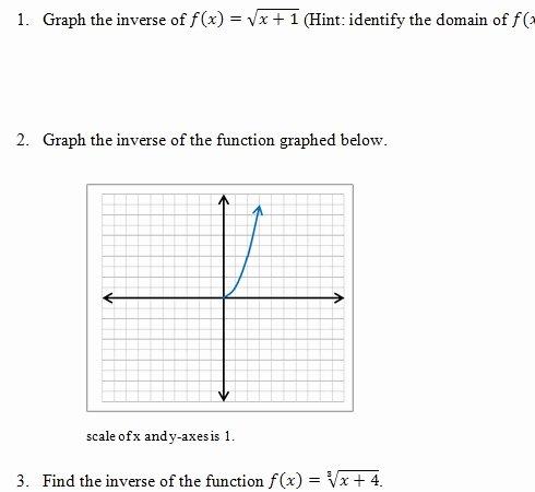 Graphing Inverse Functions Worksheet Elegant Inverse Functions Worksheet and Answer Key Free 25