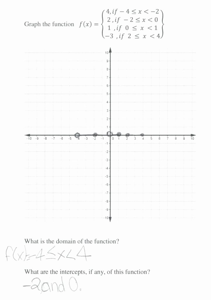 Graphing Inverse Functions Worksheet Fresh the Latest Template Of Graphing Trig Functions Worksheets