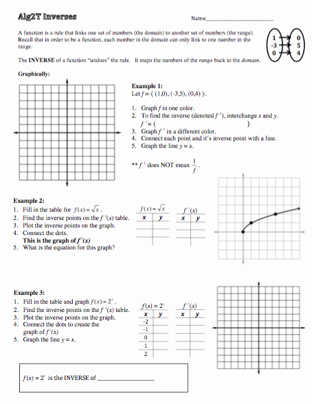 Graphing Inverse Functions Worksheet Inspirational Inverse Functions and Logarithms