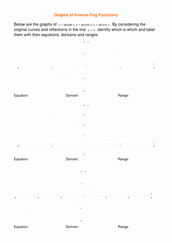 Graphing Inverse Functions Worksheet Luxury Graphs Of Inverse Trig Functions by Srwhitehouse