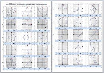 Graphing Inverse Functions Worksheet Luxury Math Worksheet 063 Inverse Function or Not Horizontal