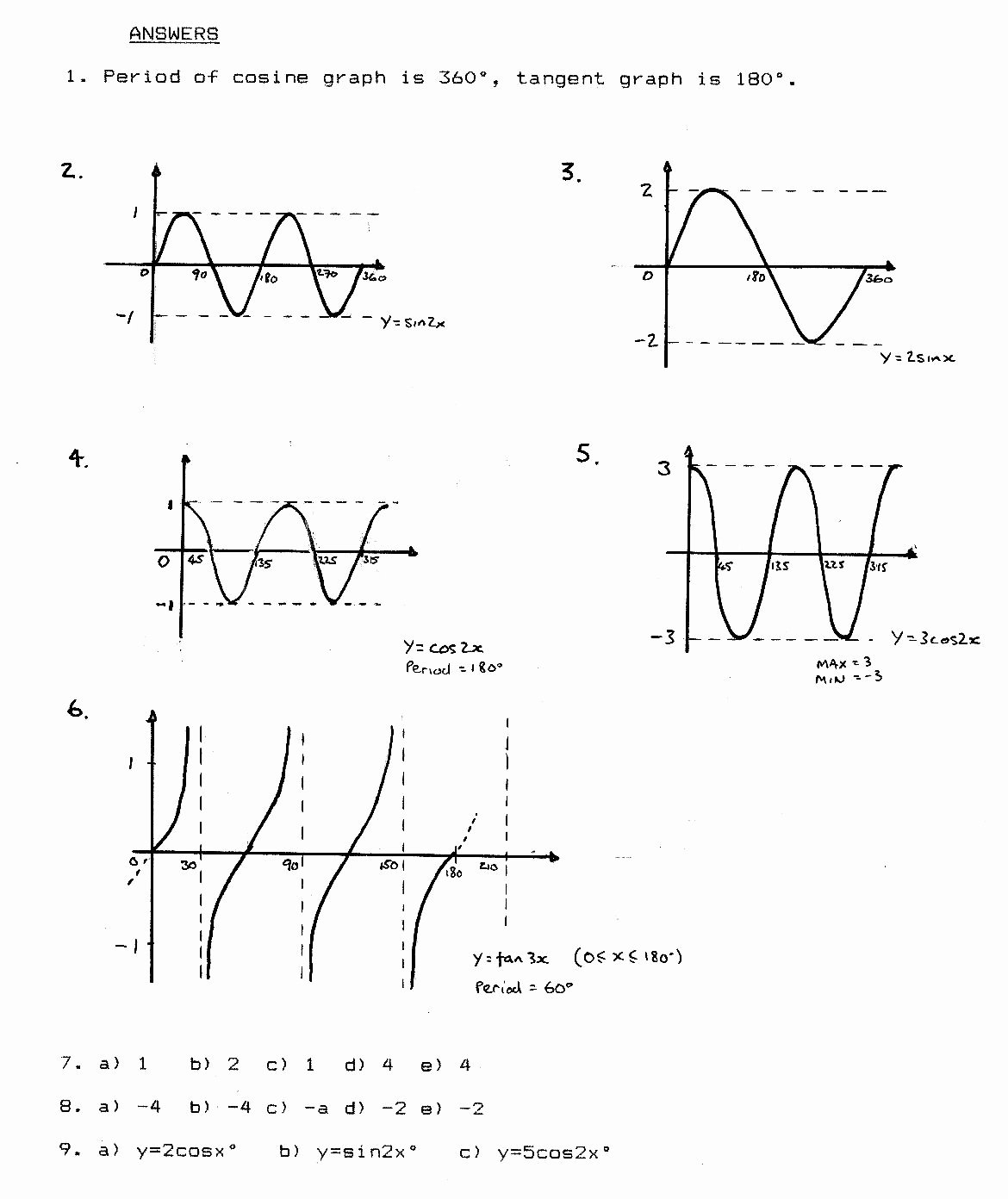 post trigonometry worksheets and answers pdf