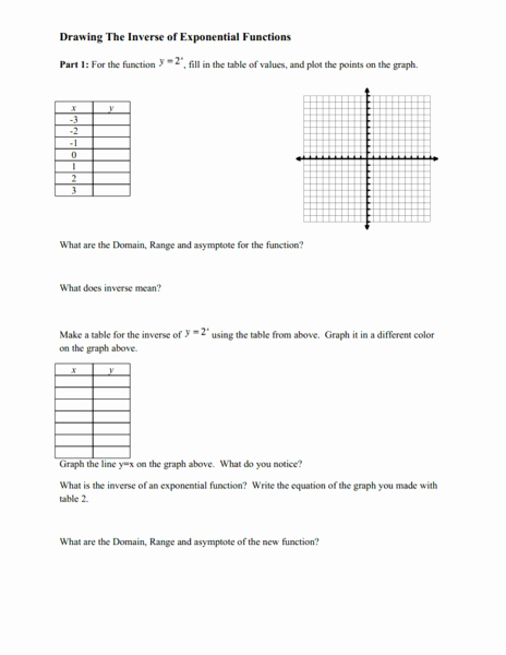 Graphing Inverse Functions Worksheet New Drawing the Inverse Of Exponential Functions Worksheet for