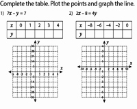 Graphing Linear Equations Practice Worksheet New Graphing Linear Equation Worksheets